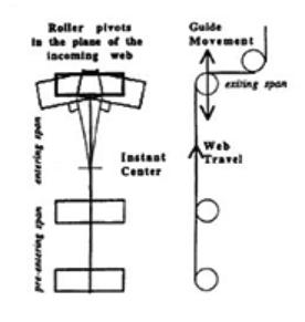 Web Steering Guide